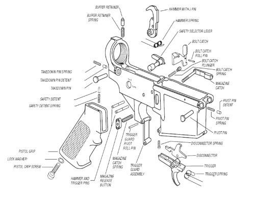 ar 15 lower assembly parts rh gorillamachining com ar-15 lower receiver parts kit diagram ar15 lower parts kit diagram